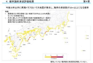 南海トラフ津波高10m確率